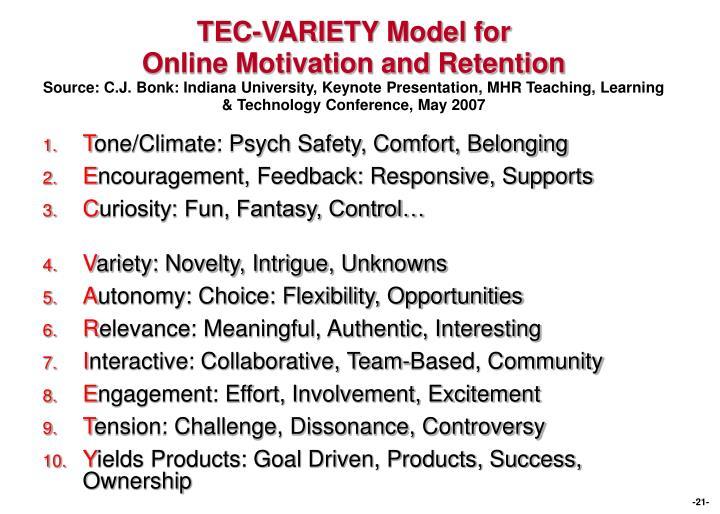 TEC-VARIETY Model for