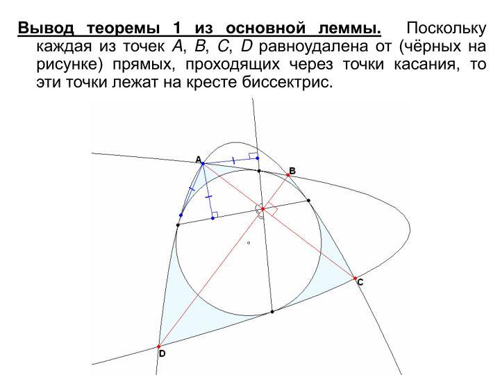 Вывод теоремы 1 из основной леммы.