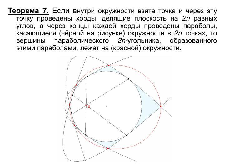 Теорема 7.