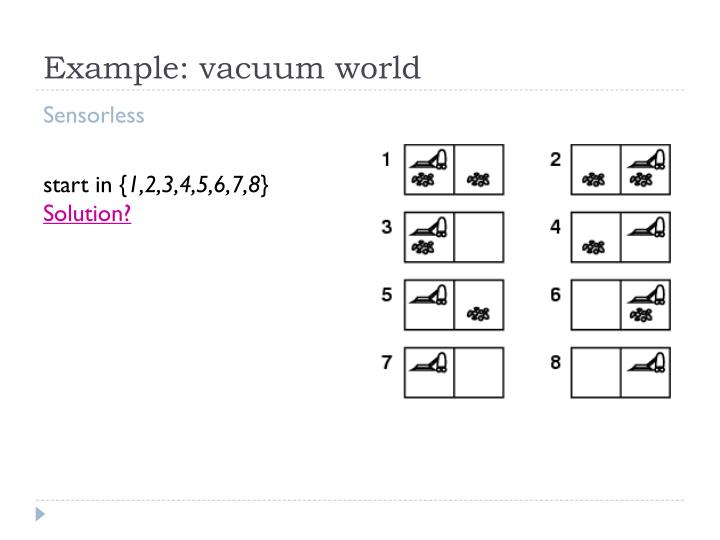 Example: vacuum world