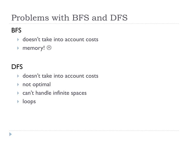 Problems with BFS and DFS
