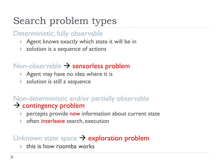 Search problem types