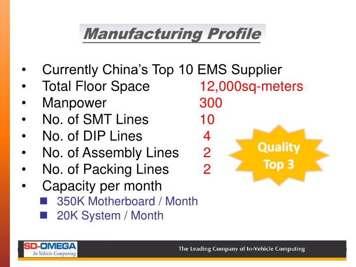 Currently China's Top 10 EMS Supplier
