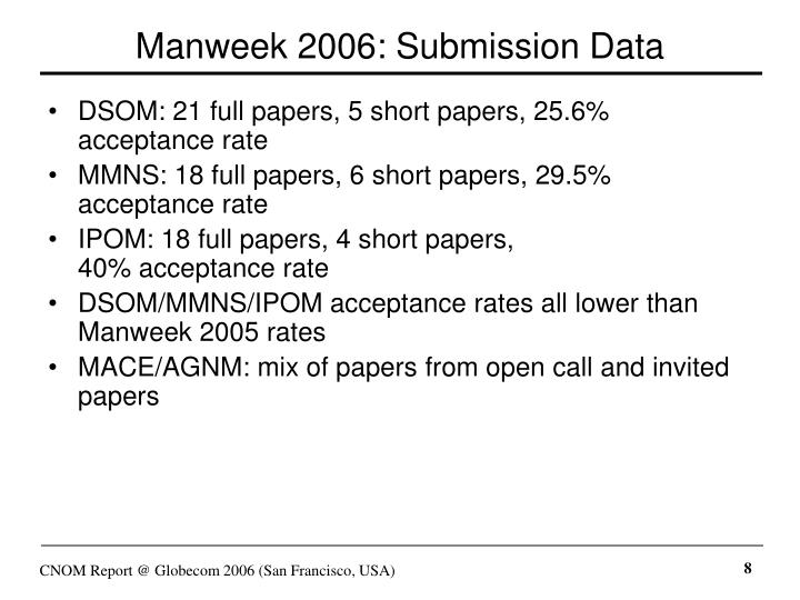 Manweek 2006: Submission Data