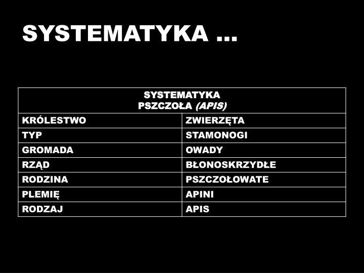 SYSTEMATYKA …