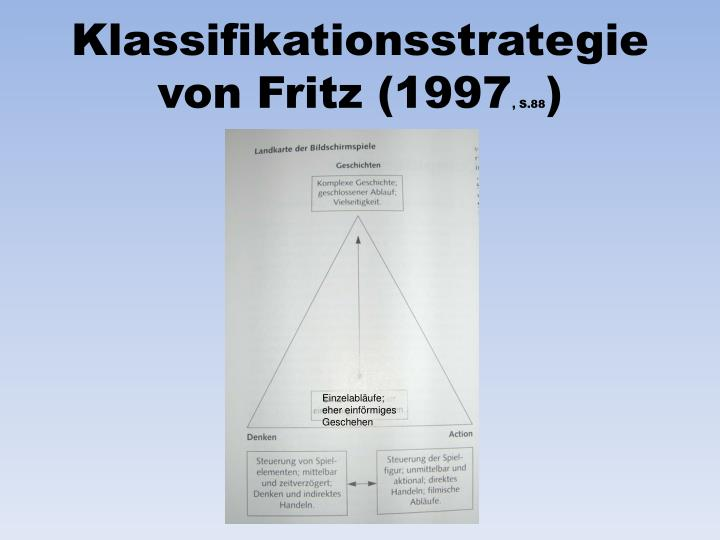 Klassifikationsstrategie von Fritz (1997