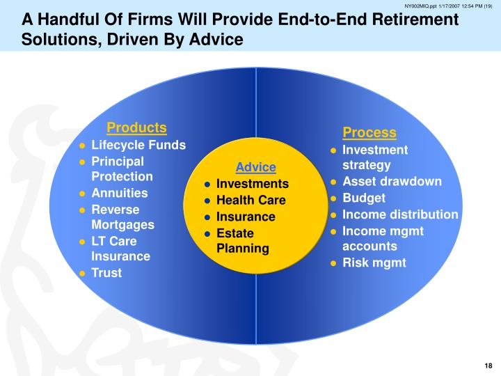 A Handful Of Firms Will Provide End-to-End Retirement Solutions, Driven By Advice