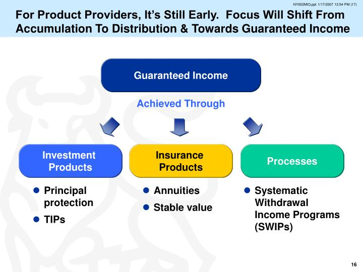 For Product Providers, It's Still Early.  Focus Will Shift From Accumulation To Distribution & Towards Guaranteed Income