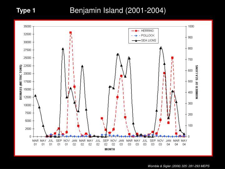 Benjamin Island (2001-2004)