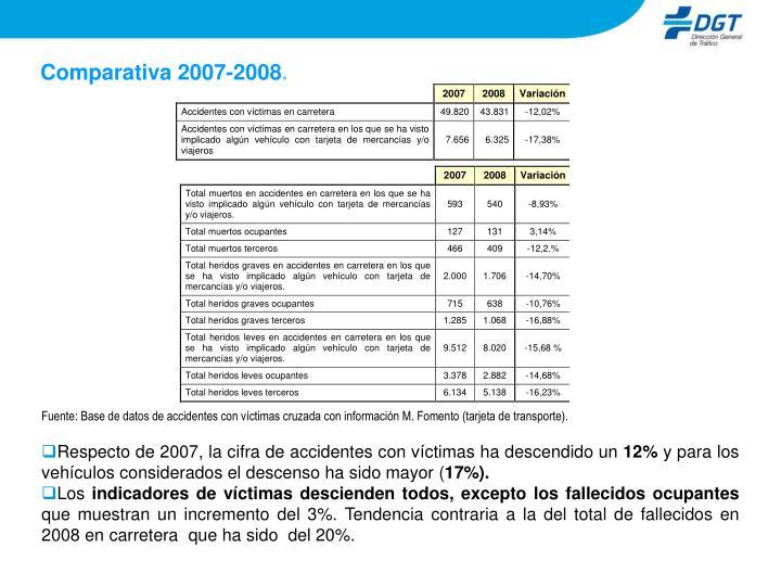 Comparativa 2007-2008
