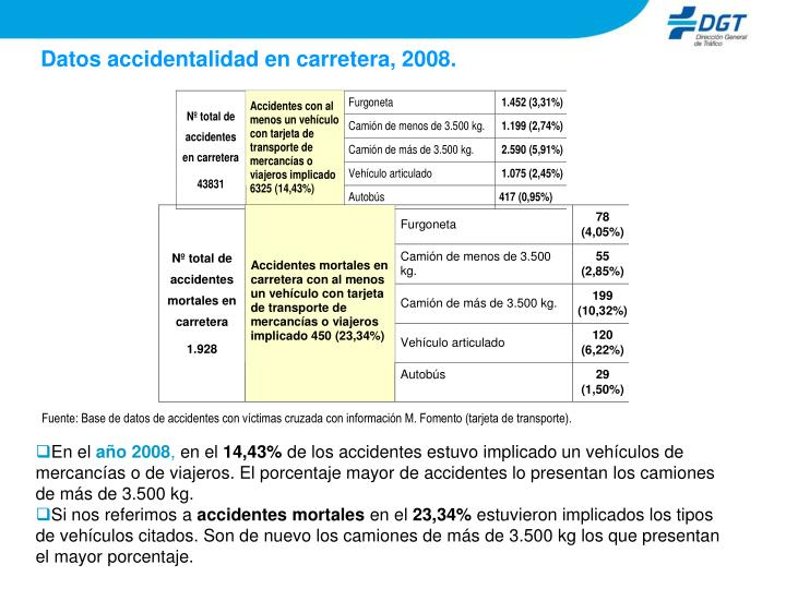 Datos accidentalidad en carretera, 2008.