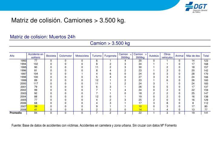 Matriz de colisión. Camiones > 3.500 kg.