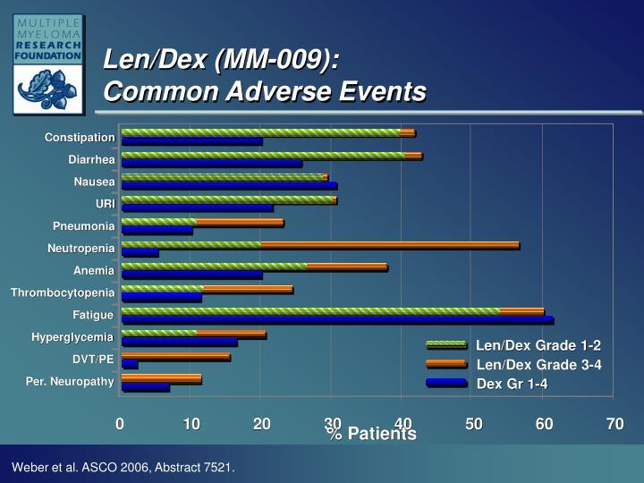 Len/Dex Grade 1-2