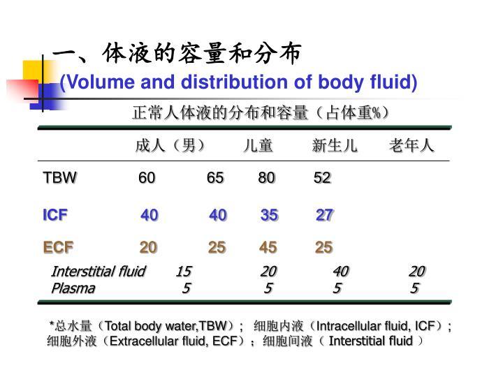 正常人体液的分布和容量(占体重