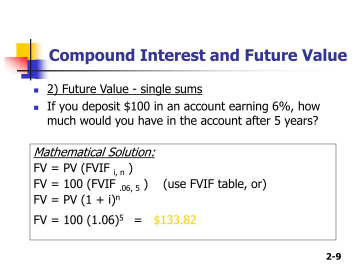 Compound Interest and Future Value