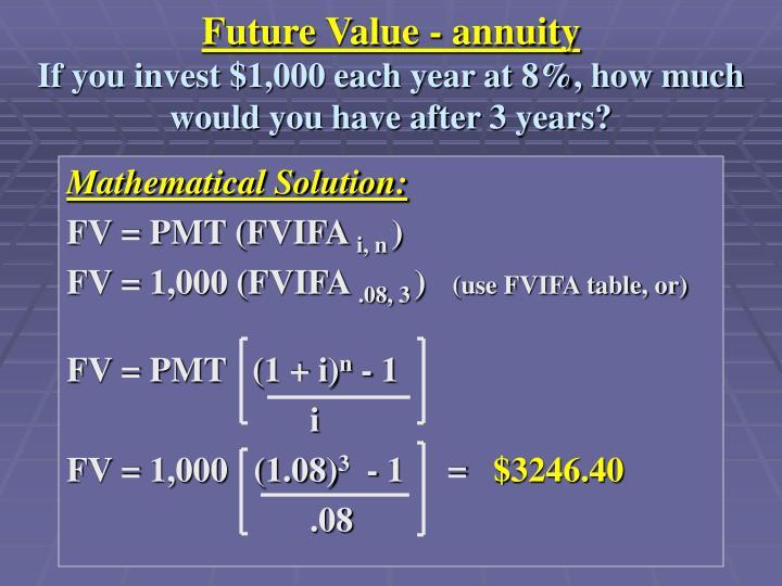 Future Value - annuity