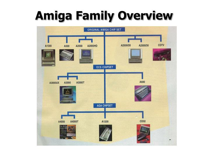 Amiga Family Overview
