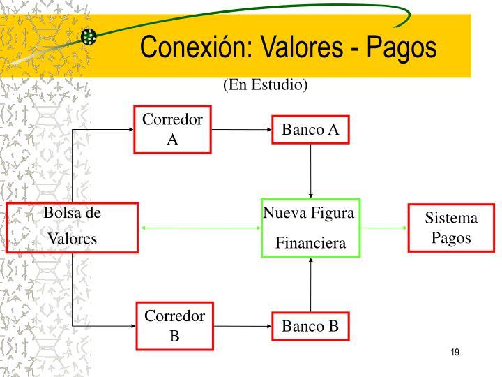 Conexión: Valores - Pagos