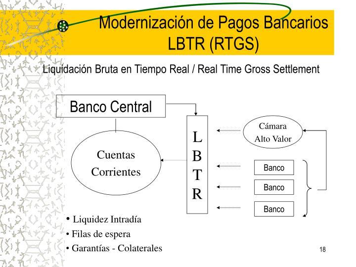 Modernización de Pagos Bancarios