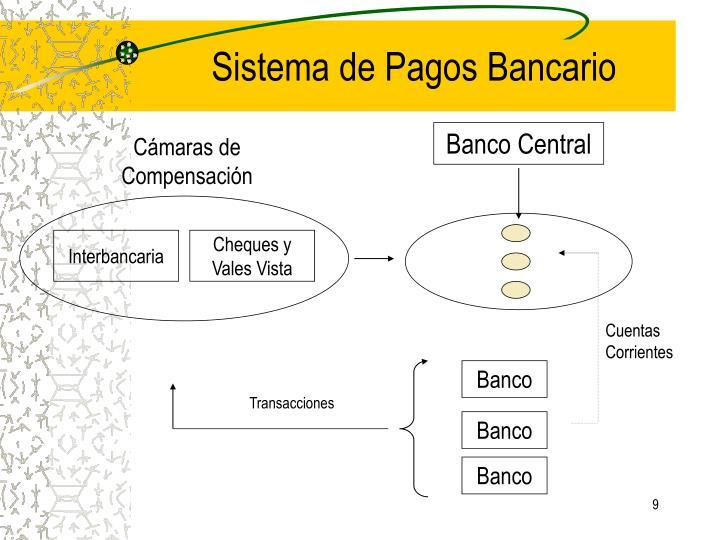 Sistema de Pagos Bancario