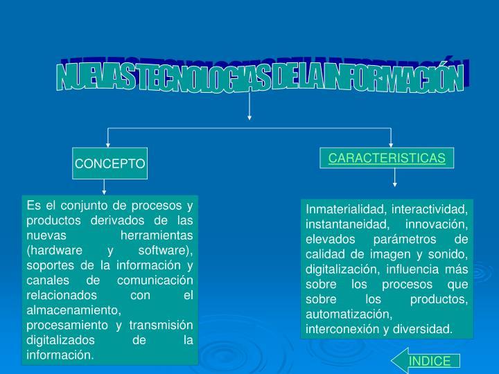 NUEVAS TECNOLOGIAS DE LA INFORMACIÓN