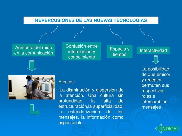 REPERCUSIONES DE LAS NUEVAS TECNOLOGIAS