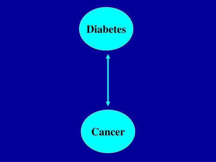 Diabetes