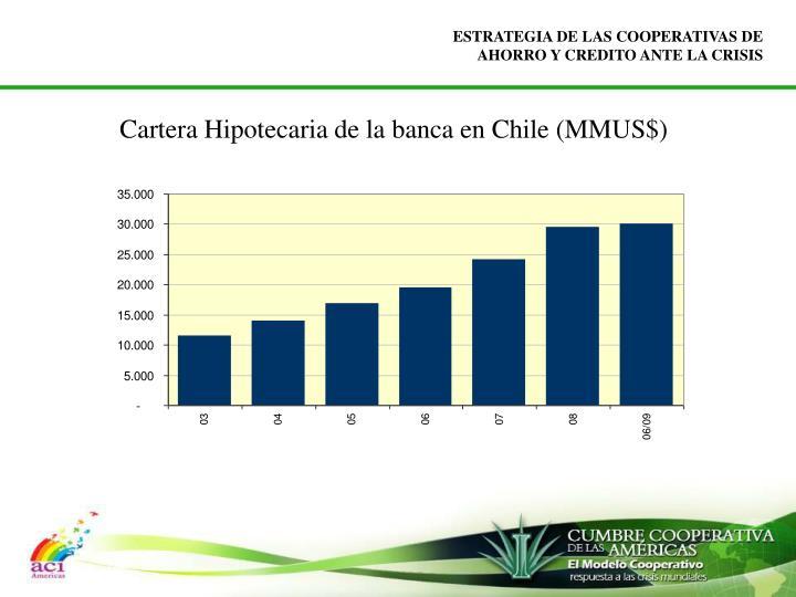 ESTRATEGIA DE LAS COOPERATIVAS DE AHORRO Y CREDITO ANTE LA CRISIS