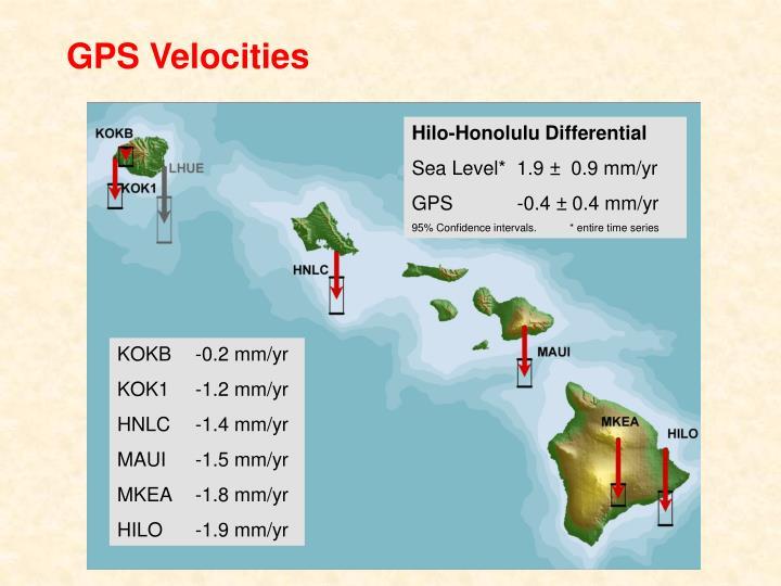 GPS Velocities