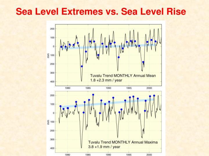 Sea Level Extremes vs. Sea Level Rise