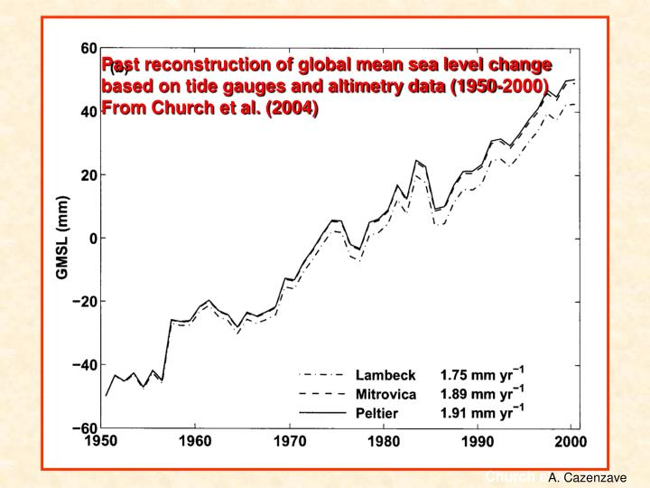 Past reconstruction of global mean sea level change