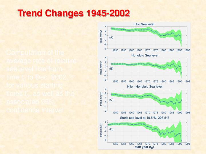 Trend Changes 1945-2002