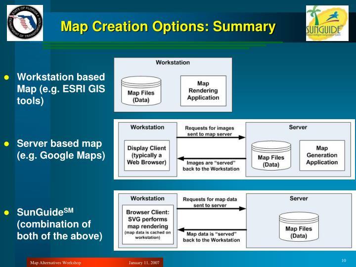 Map Creation Options: Summary