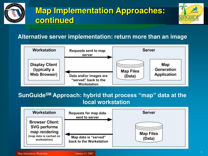 Map Implementation Approaches: continued