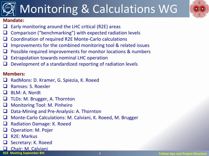 Monitoring &