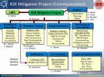r2e mitigation project communication