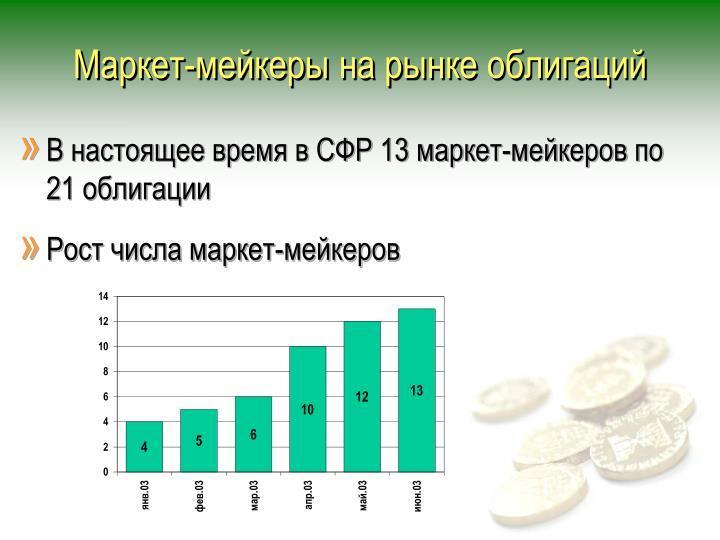 Маркет-мейкеры на рынке облигаций