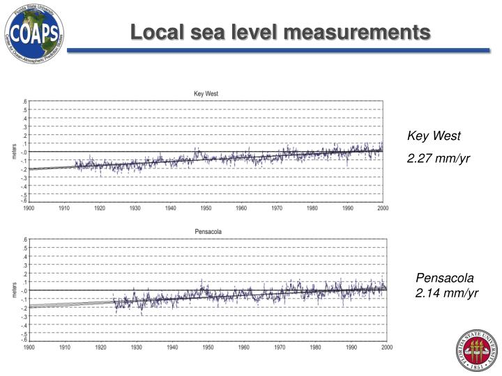 Local sea level measurements