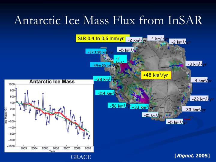 Antarctic Ice Mass Flux from InSAR