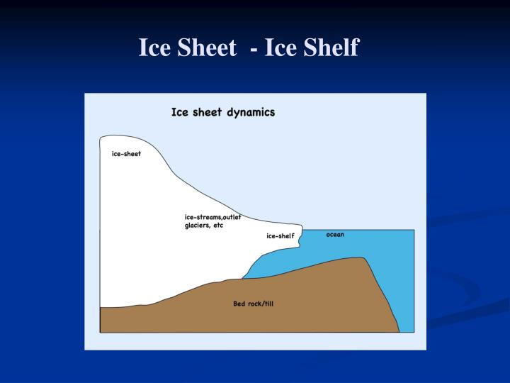 Ice Sheet  - Ice Shelf
