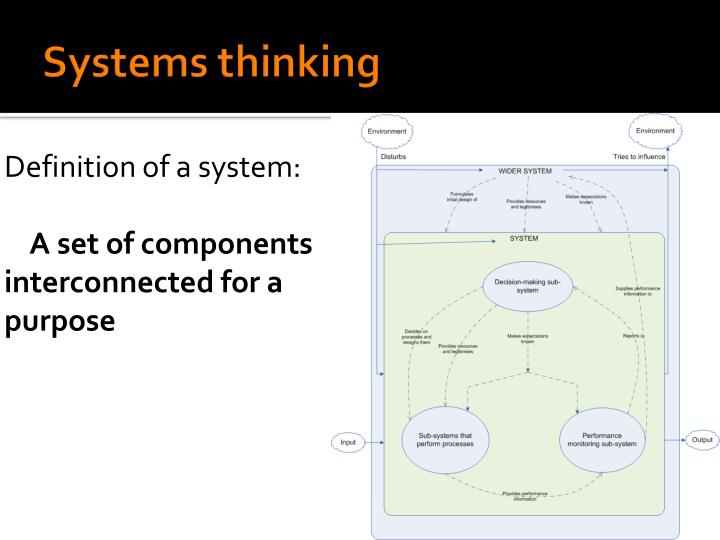 Definition of a system: