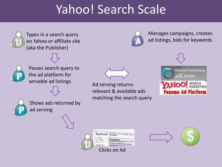 Yahoo! Search Scale