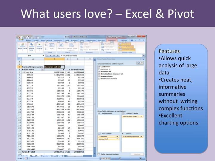 What users love? – Excel & Pivot