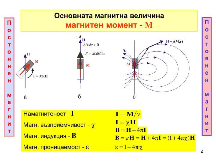 Основната магнитна величина