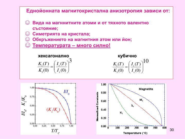 Еднойонната магнитокристална анизотропия зависи от: