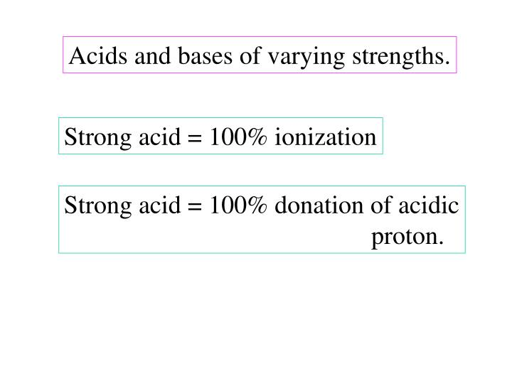Acids and bases of varying strengths.
