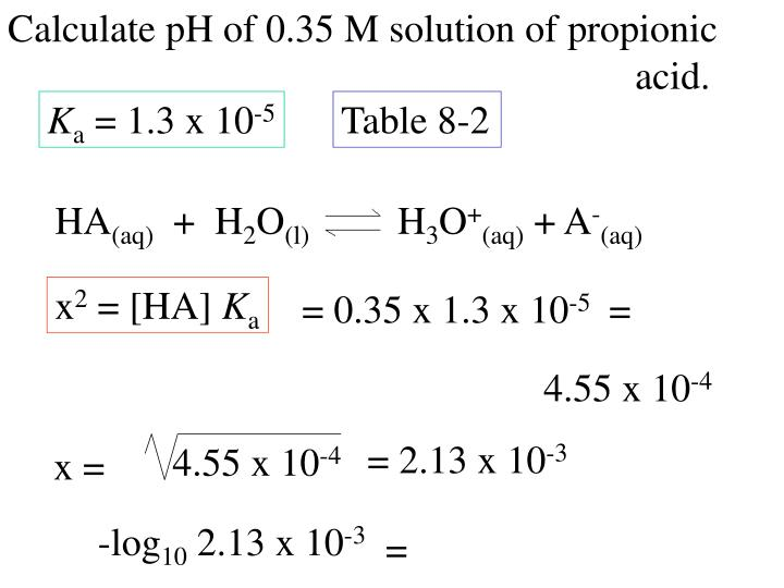 Calculate pH of 0.35 M solution of propionic