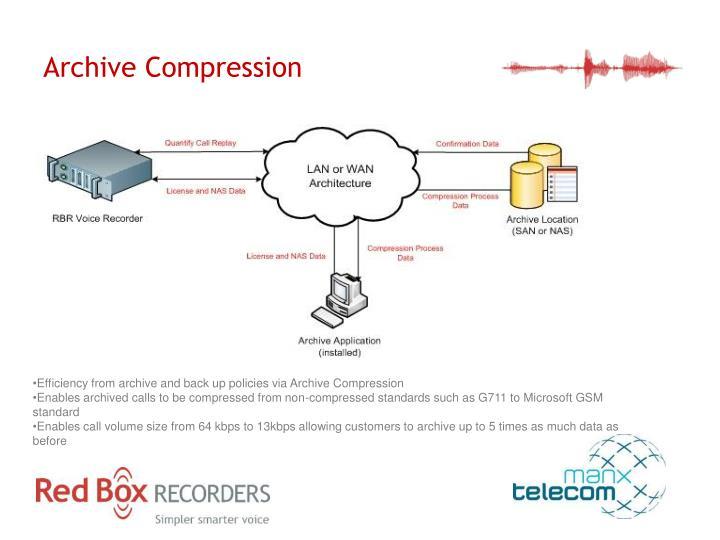 Archive Compression