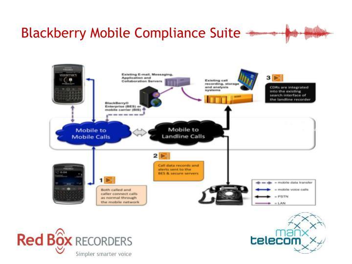 Blackberry Mobile Compliance Suite