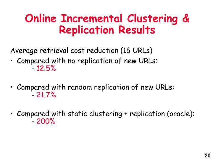 Online Incremental Clustering & Replication Results